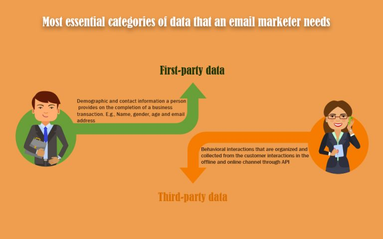 Most essential categories of data that an email marketer needs